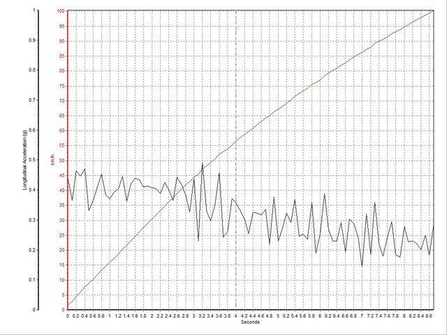 爱卡新能源评测;雷克萨斯RX