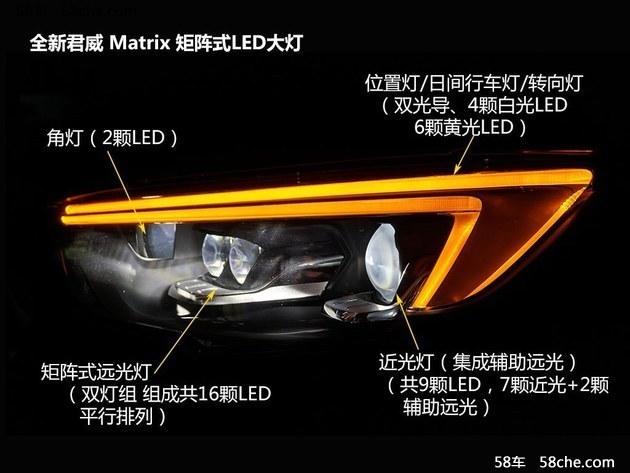 智能化+像素化 君威Matrix矩阵式LED大灯