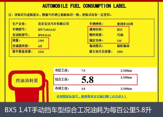 搭1.4T动力 宝沃BX5新车型8月25日上市