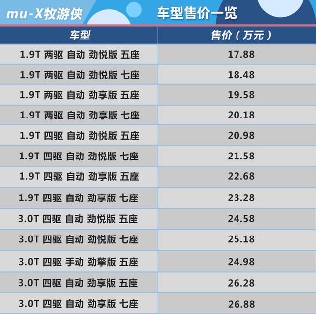 五十铃mu-X牧游侠购车手册