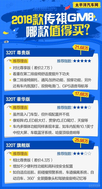 广汽传祺GM8哪款值得买?