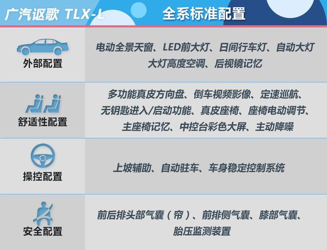 广汽讴歌TLX-L购车手册