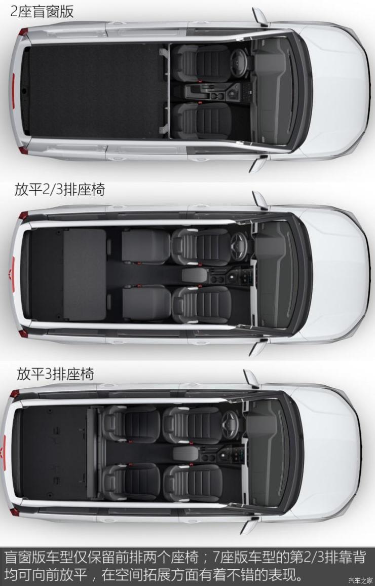 上汽通用五菱 五菱宏光PLUS 2019款 基本型