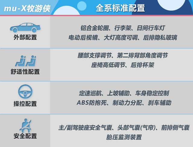 推1.9T四驱自动劲享版 新mu-X购车手册