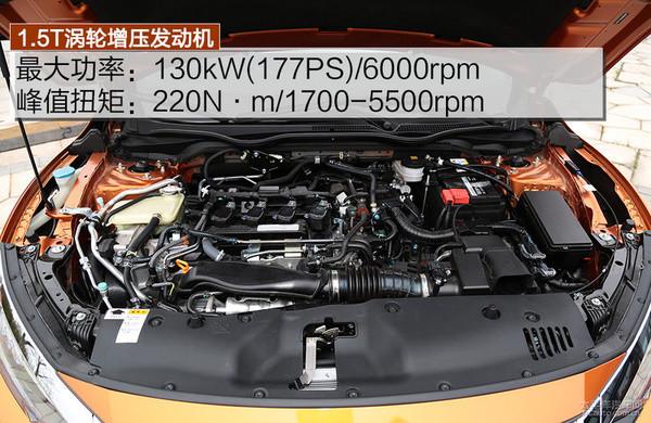 脱胎换骨 试驾东风本田全新思域1.5T CVT