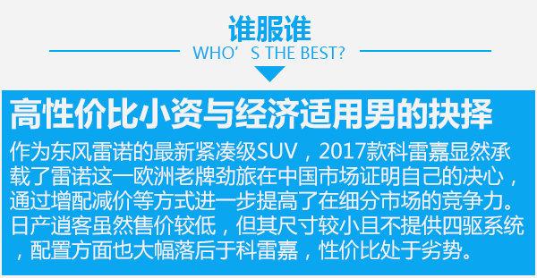 20万买高性价比SUV 东风雷诺2017款科雷嘉/日产逍客选谁?-图8