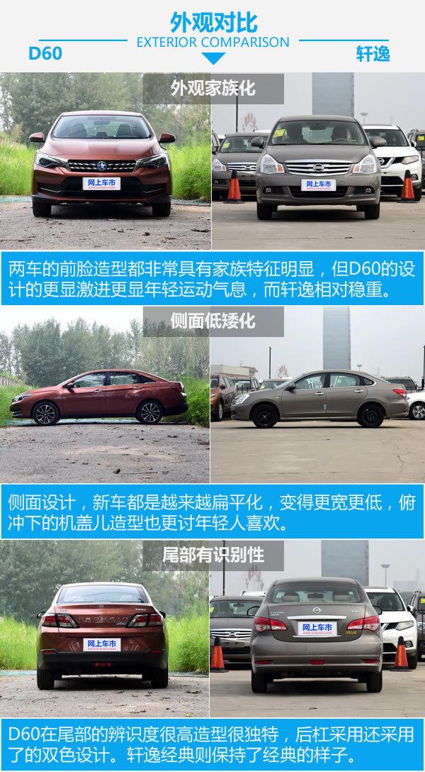 几部爱疯X就能买新车 启辰D60对比日产轩逸经典-图4
