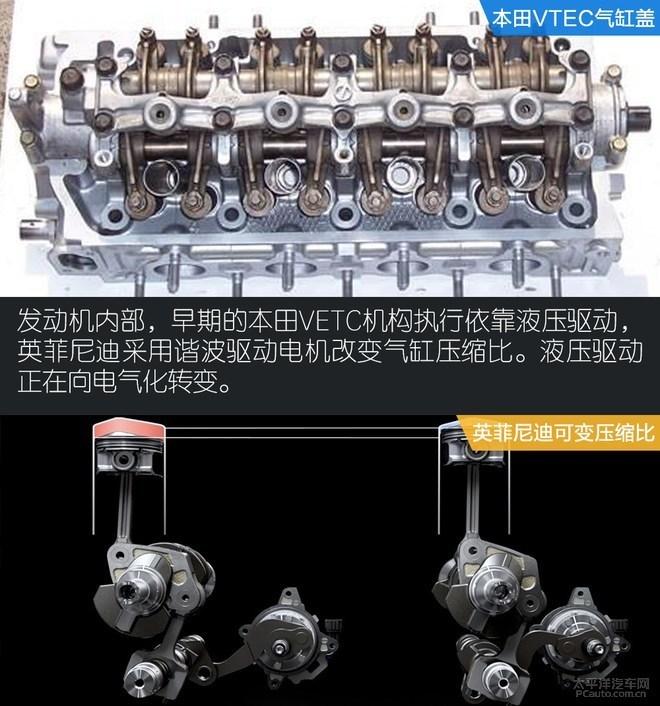 便宜省油或成主流 三款48V轻混车型推荐