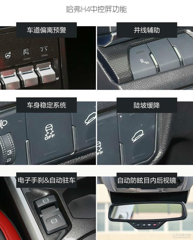 年轻派SUV如何选?哈弗H4对比长安CS55