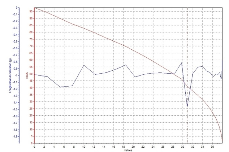 评测广汽新能源Aion S