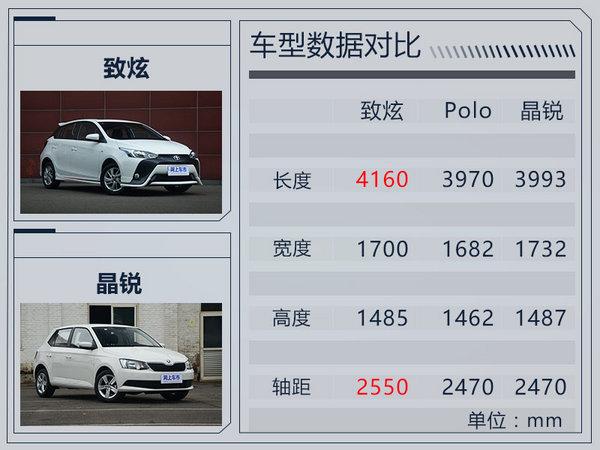 专治买车纠结症 致炫对比Polo/晶锐-图8
