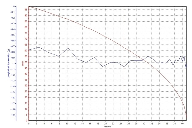 爱卡新能源评测 腾势500