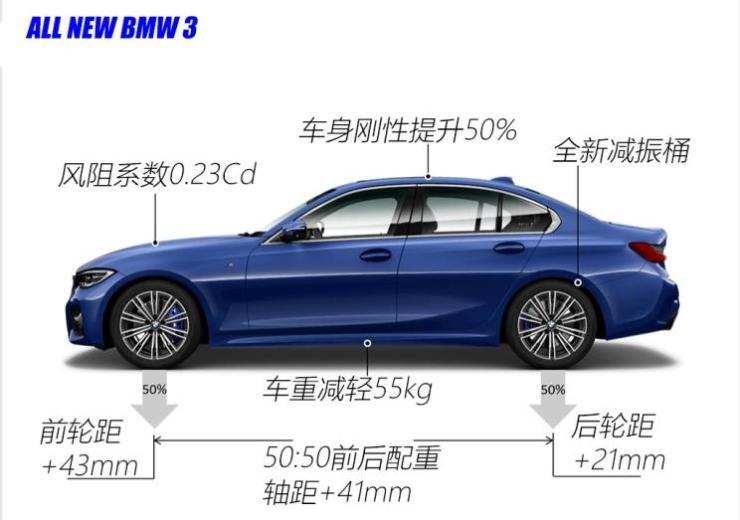 宝马(进口) 宝马3系(进口) 2019款 M运动 基本型